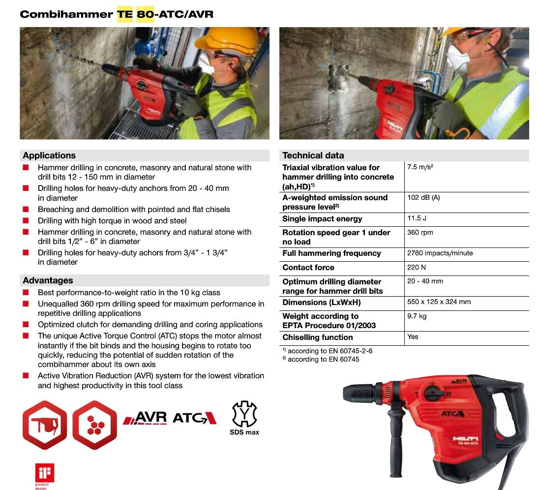 Hand Drills & Breakers Hire